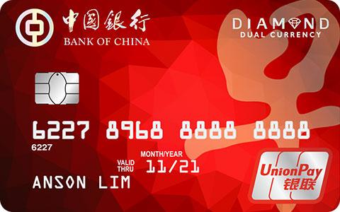 BOC Zaobao Credit Card